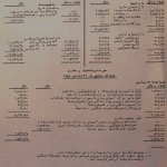 Financial Statement of the Persian Heritage Language Program, Dec 31, 1985  Photo Credit: Mr. Bahram Parsi